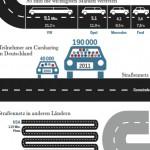 Infografik für den stern