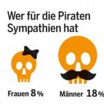 17_050_Piraten_2.tif