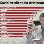 NewsArzt